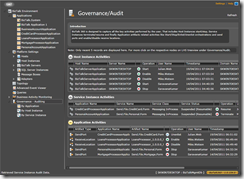 BizTalk360-Governance-Auditing-Capabilities-Dashboard