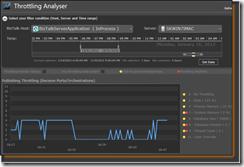 BizTalk360-Throttling-Analyser