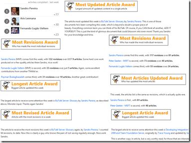 Top-Contributor-Awards