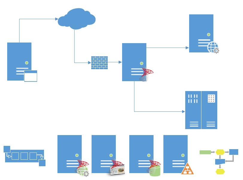 Visio 2013 Stencils for BizTalk Server Preview | Sandro ...