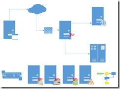 BizTalk-Server-Stencils-For-Visio-2013-first-draft