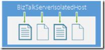 BizTalk-Server-2013-R2-BizTalkServerIsolatedHost-Host