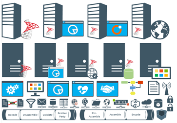 BizTalk-Server-Stencils-Visio-2013-01
