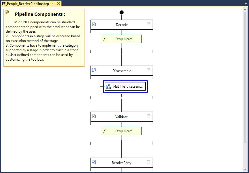 BizTalk Server 2010: Processing Zip Message Having Multiple Type Files ...
