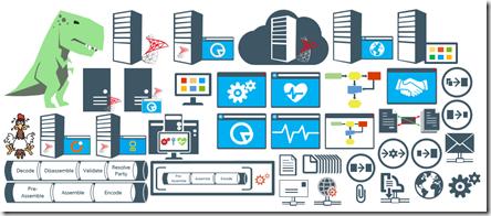 MIS-Stencils-Pack-BizTalk-Server