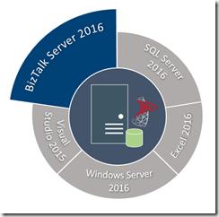BizTalk-Server-Installation-scenario